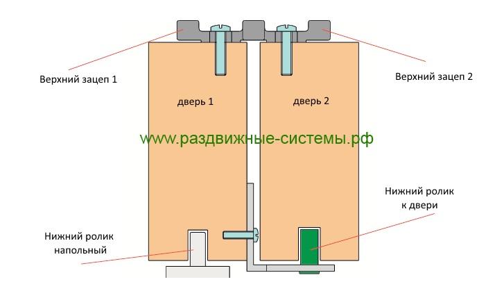 Крепежный уголок равносторонний 2 мм KUR 40x40x80 мм СибрТех 46417