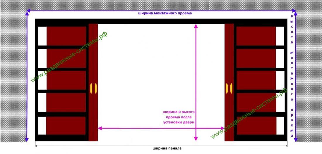 двери входные высота и ширина