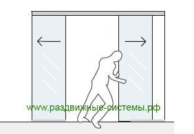 Схема работы механизма синхронного открывания дверей