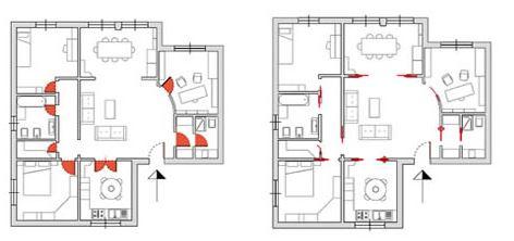 Схема использования раздвижных дверей