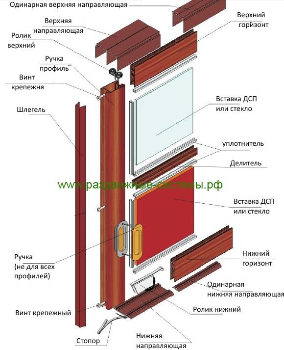 Раздвижные двери для шкафа купе