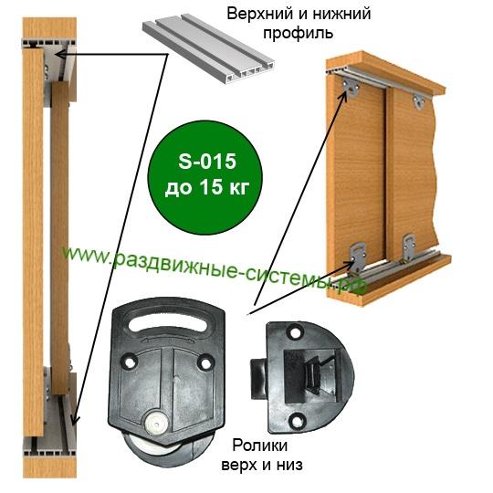 Механизм для шкафа купе S-015