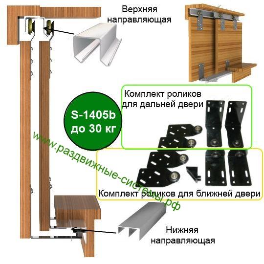 Конструкция шкафов купе