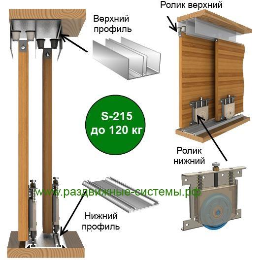 Механизм для шкафа купе