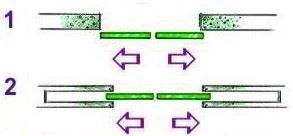 Примеры открывания дверей с механизмом синхронного типа