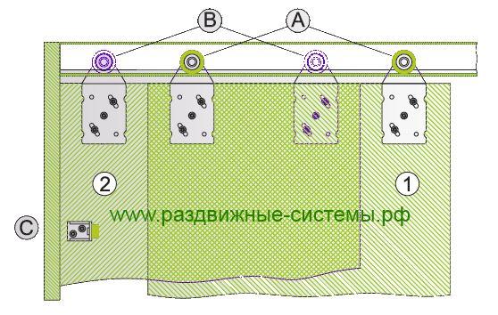 Схема подвесной системы шкафа